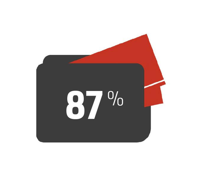 TV tavoittaa kuukausittain 87 % väestöstä joka viikko